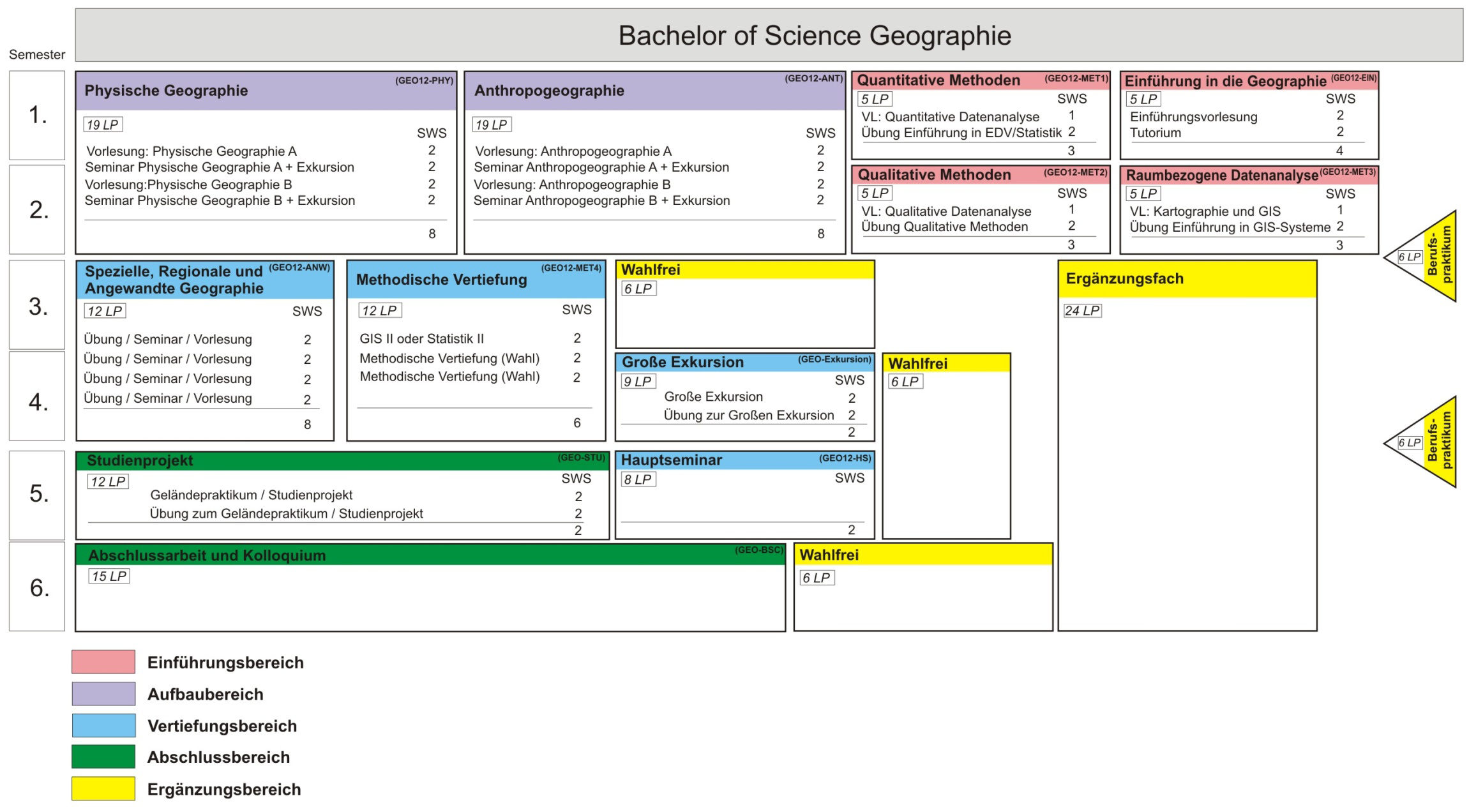 B sc geographie studieng nge universit t hamburg for Uni hamburg studiengange